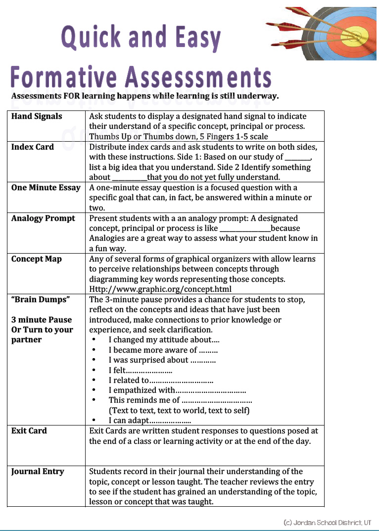 assessment for teacher 20 simple assessment strategies you can use every day contributed by saga briggs this post has been updated from a previous version the ultimate goal of teaching is understanding but sometimes it's easier to talk than to teach, as we all know, especially when we need to cover a lot of material in a short amount of.