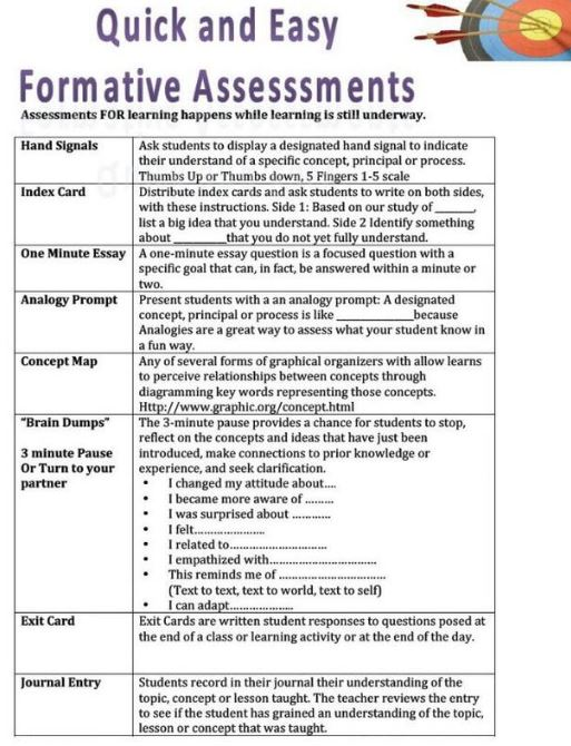 quick  u0026 easy formative assessments updated