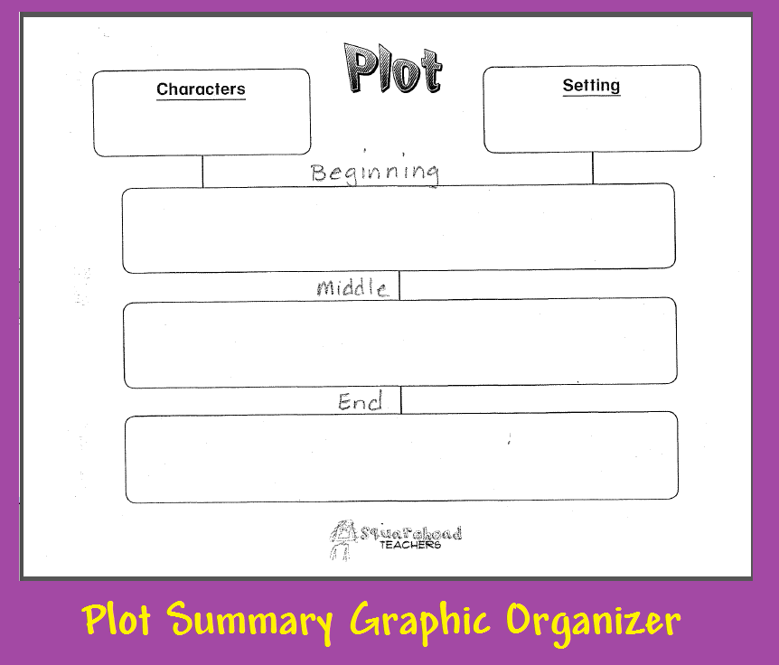 EASY Plot Summary Graphic Organizer (lower grades)   Squarehead ...