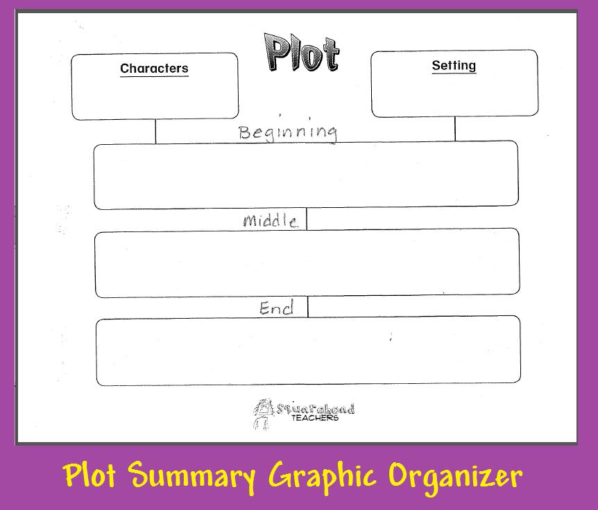 Easy plot summary graphic organizer lower grades squarehead teachers ccuart Choice Image