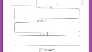 Story summary graphic organizer lower grades squarehead teachers easy plot summary graphic organizer lower grades ccuart Gallery