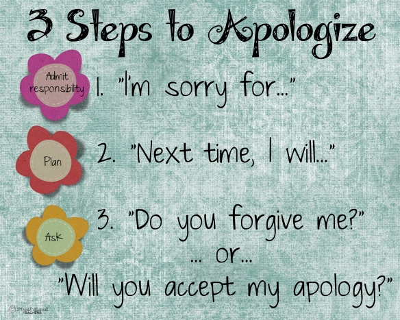 3 steps to apologize poster