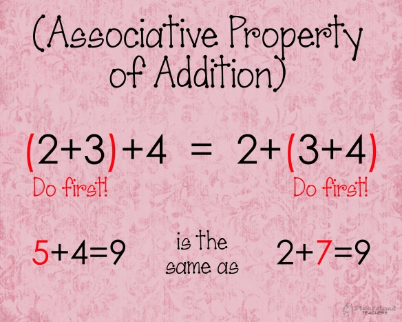 Multiplication Worksheets Associative Property Of Multiplication – Associative Property of Multiplication Worksheet