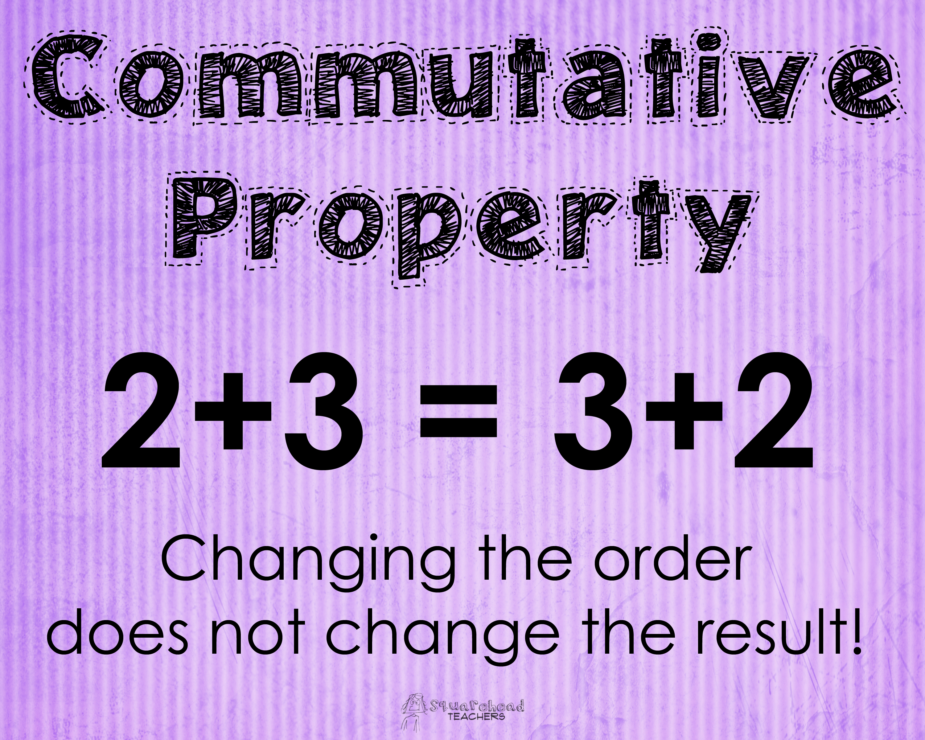Commutative Property Math Poster | Squarehead Teachers