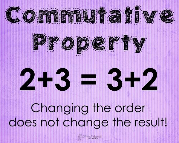 Commutative Property Math Poster on Spring Health Bulletin Boards