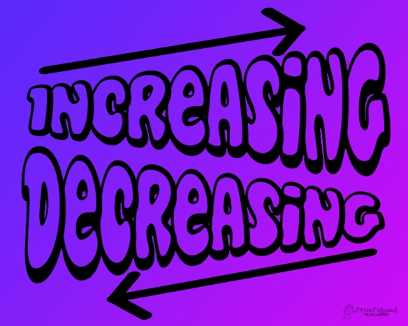 increasing decreasing poster
