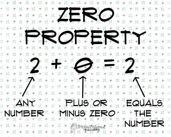 Zero property Math poster