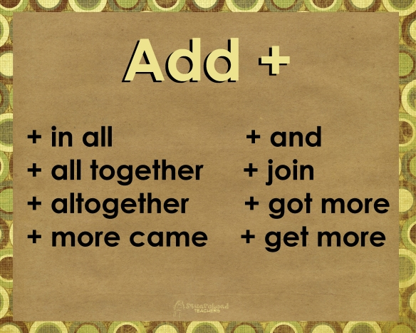 Math key words poster- add