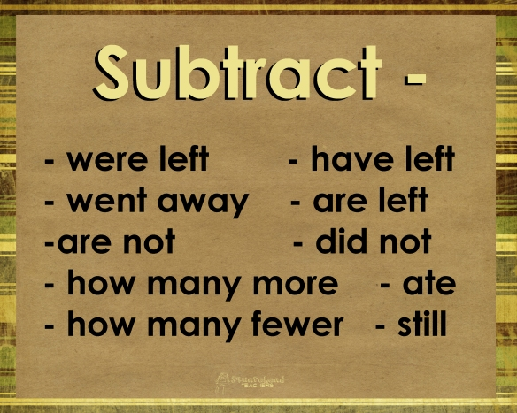 Math key words poster- subtract