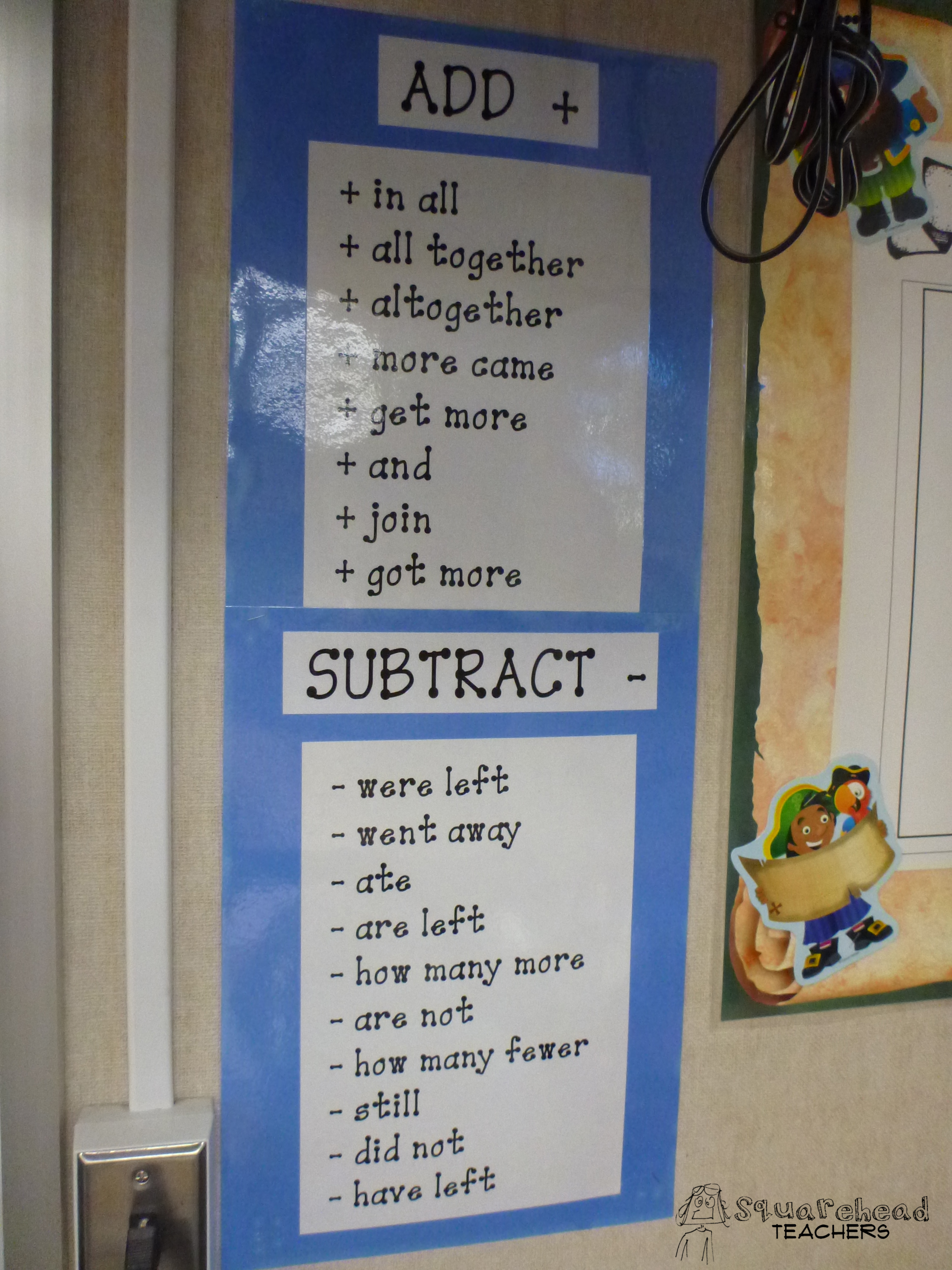 Addition and Subtraction Key Words Posters | Squarehead Teachers