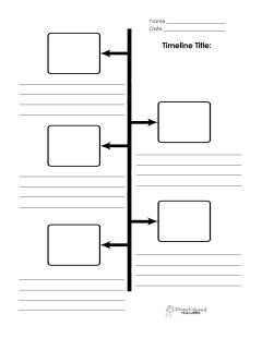 blank timeline printables squarehead teachers