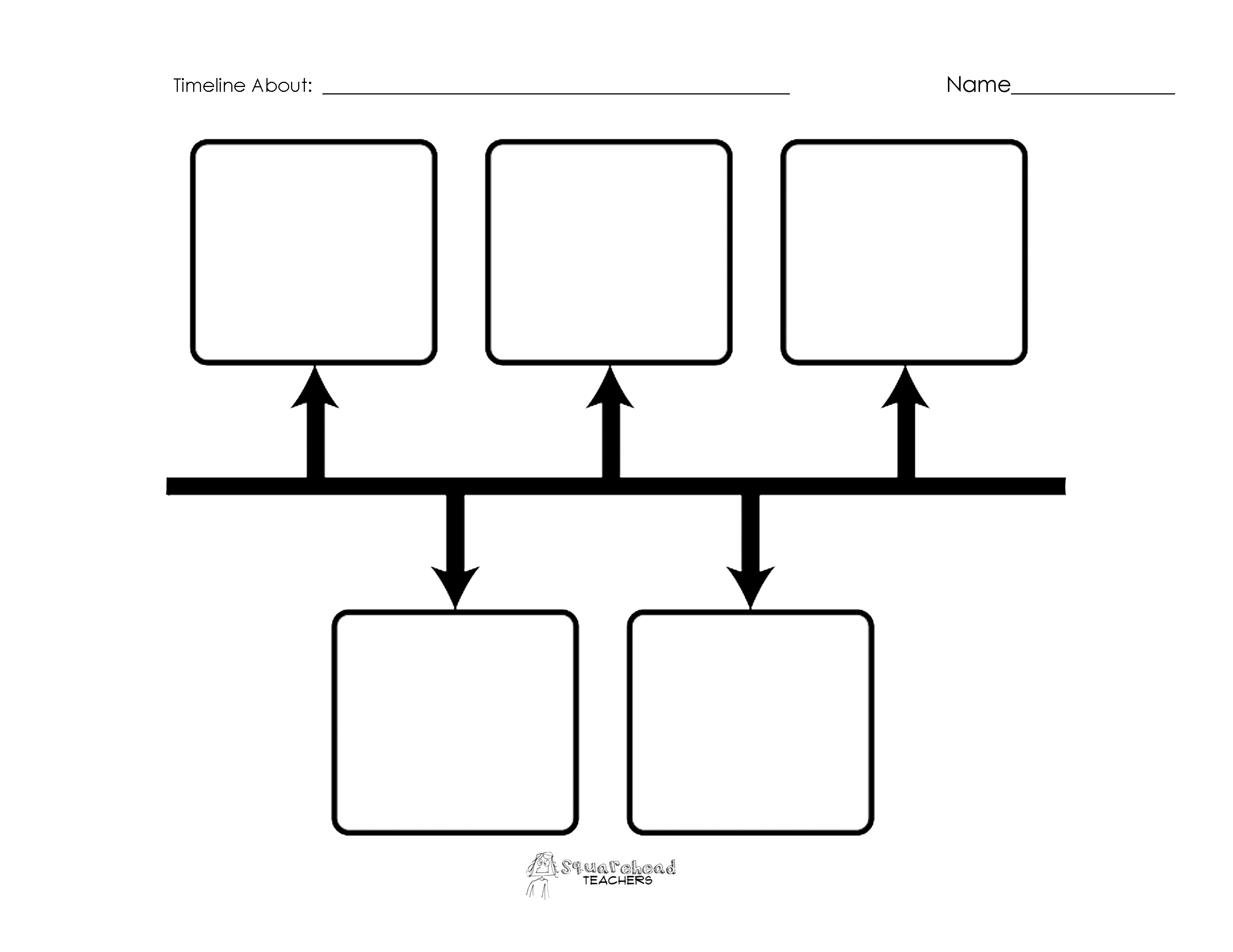 image regarding Printable Timelines referred to as Blank Timeline Printables Squarehead Lecturers