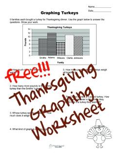Turkey Graphing sticker