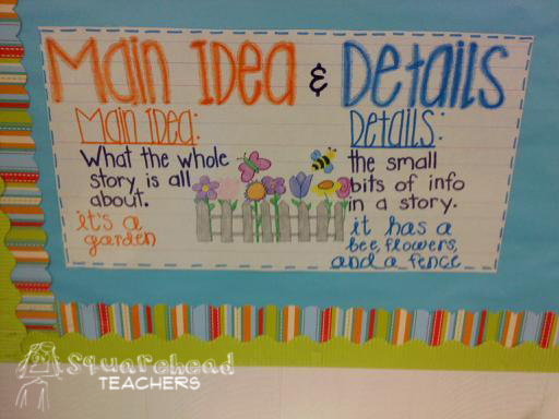 Main ideas poster
