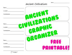 Ancient Civ G.O. STICKER