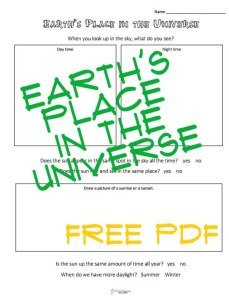 Earths place in the universe STICKER