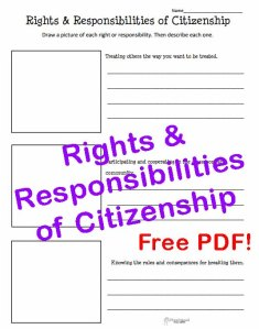 Rights-Responsibilities-citizenship STICKER