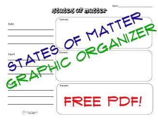 States of Matter G.O. STICKER