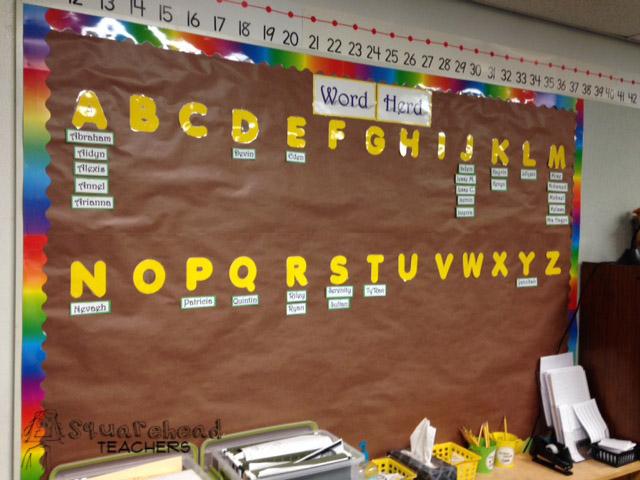 Decoration Ideas For Math Classroom ~ Cowboy classroom theme ideas squarehead teachers