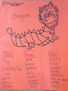 Dragons - Chinese New Year