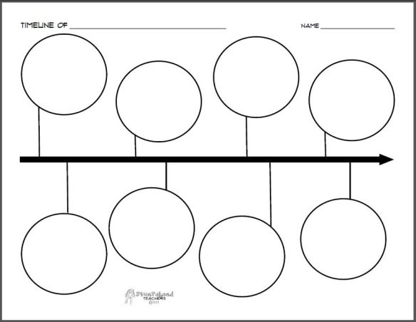 Graphic Organizers – Squarehead Teachers